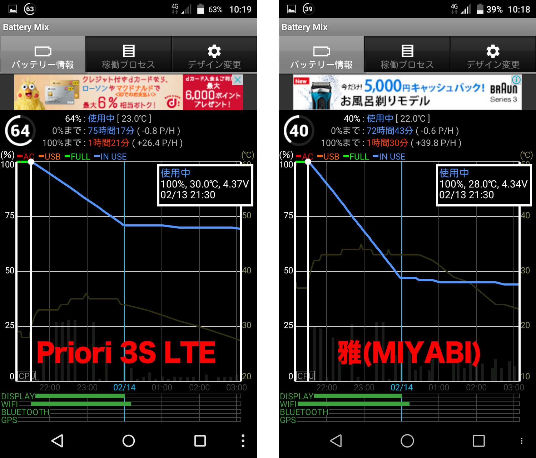 priori3s_battery_miyabi2